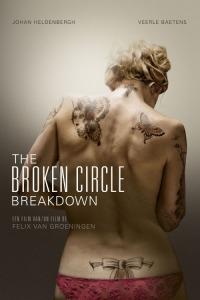 circle breakdown poster